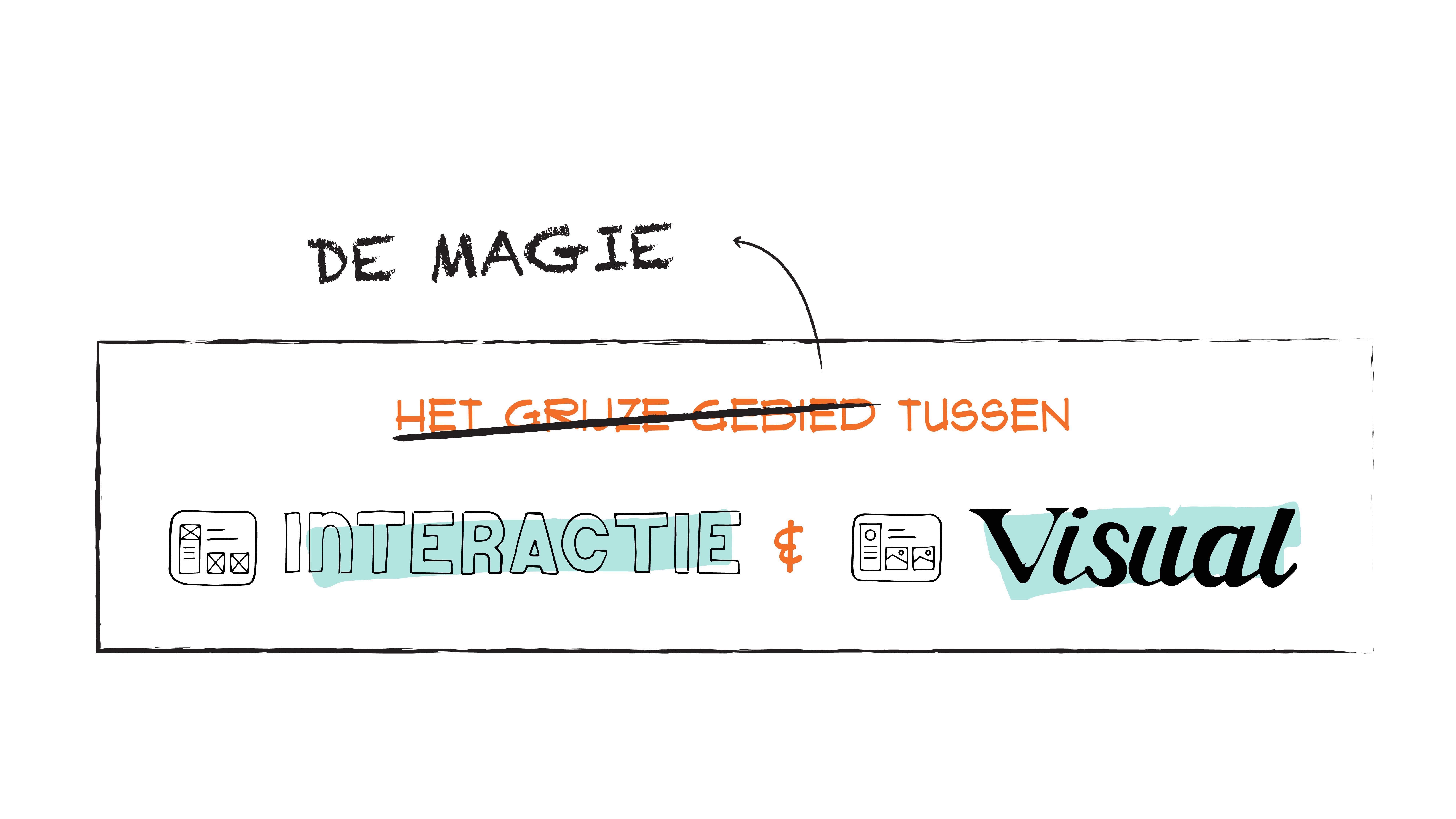 Pitch poster - magie interactie en visueel ontwerp