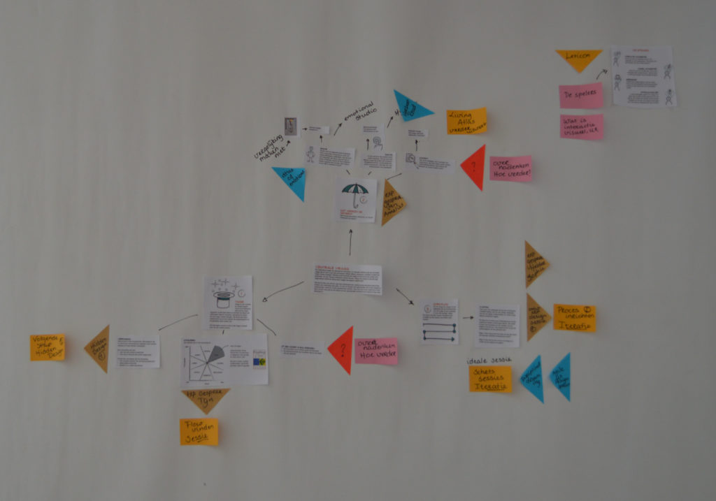 Design Research - Mapping 3.0 - schets